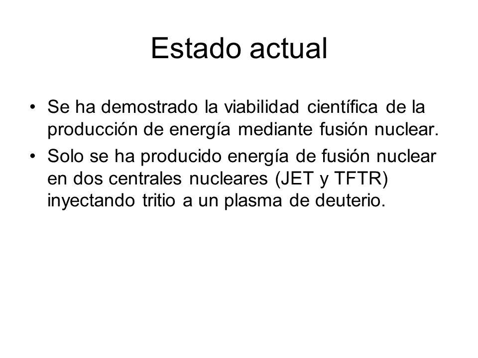 Estado actual Se ha demostrado la viabilidad científica de la producción de energía mediante fusión nuclear.