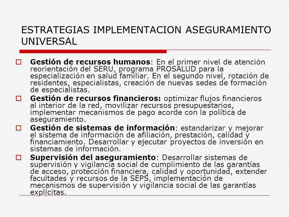 ESTRATEGIAS IMPLEMENTACION ASEGURAMIENTO UNIVERSAL