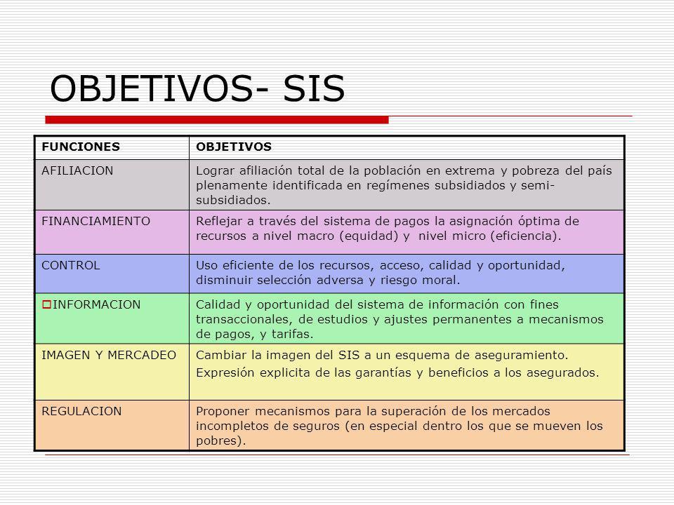 OBJETIVOS- SIS FUNCIONES OBJETIVOS AFILIACION