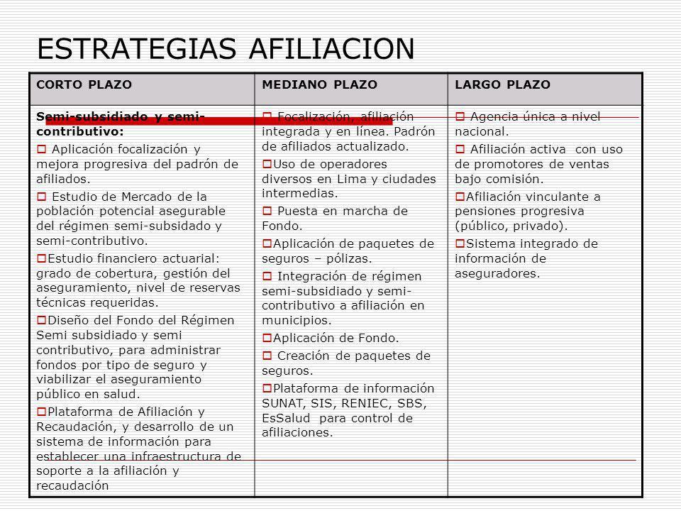 ESTRATEGIAS AFILIACION