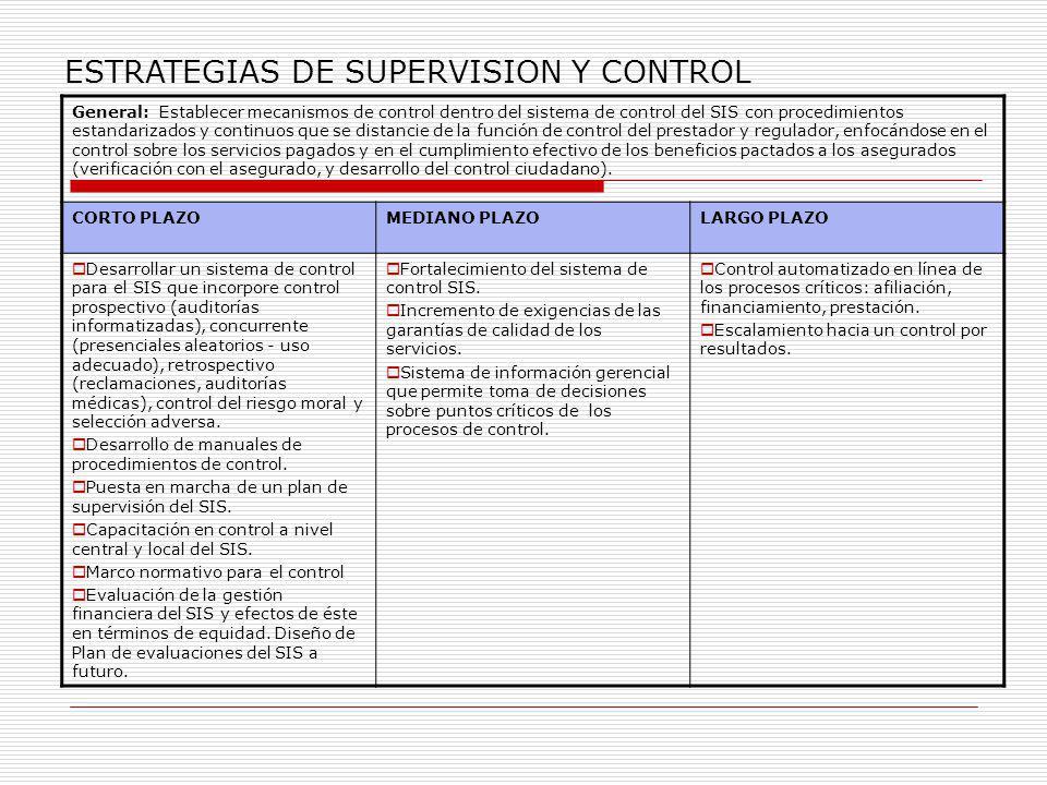 ESTRATEGIAS DE SUPERVISION Y CONTROL