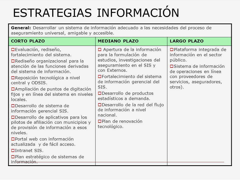 ESTRATEGIAS INFORMACIÓN