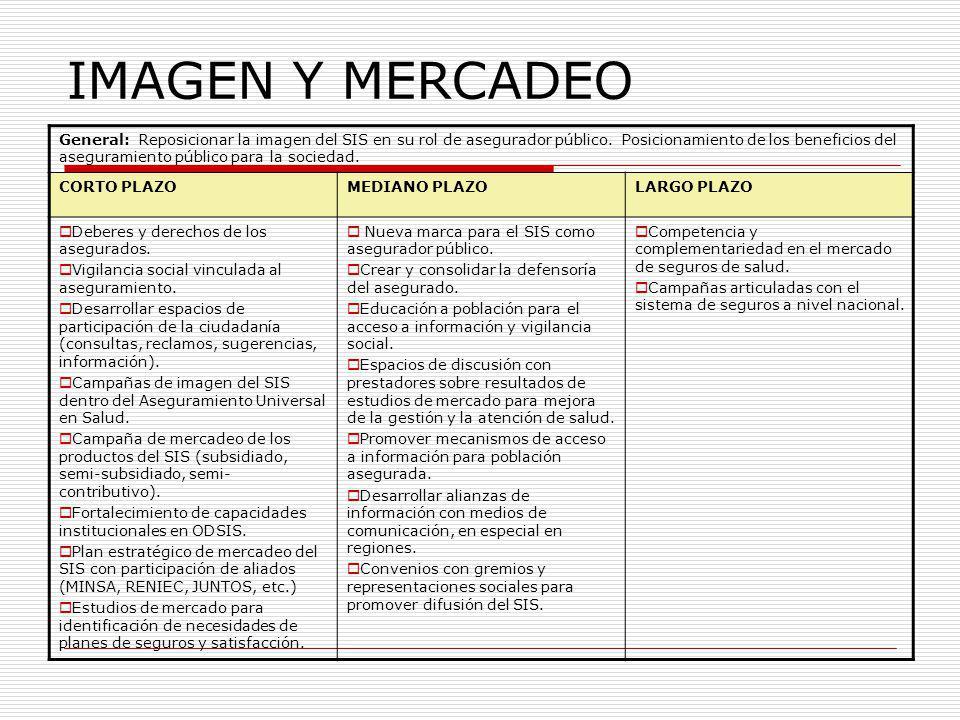 IMAGEN Y MERCADEO