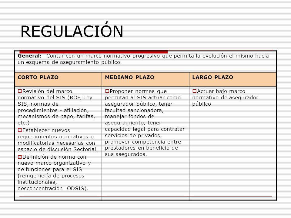 REGULACIÓN General: Contar con un marco normativo progresivo que permita la evolución el mismo hacia un esquema de aseguramiento público.