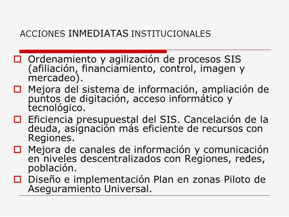 ACCIONES INMEDIATAS INSTITUCIONALES