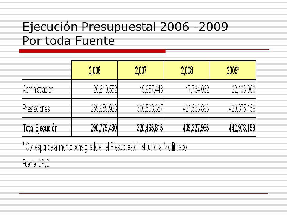 Ejecución Presupuestal 2006 -2009 Por toda Fuente