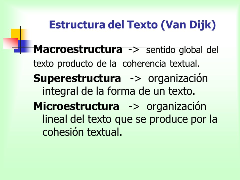 Estructura del Texto (Van Dijk)