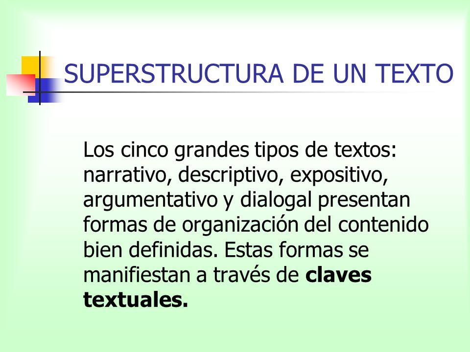 SUPERSTRUCTURA DE UN TEXTO