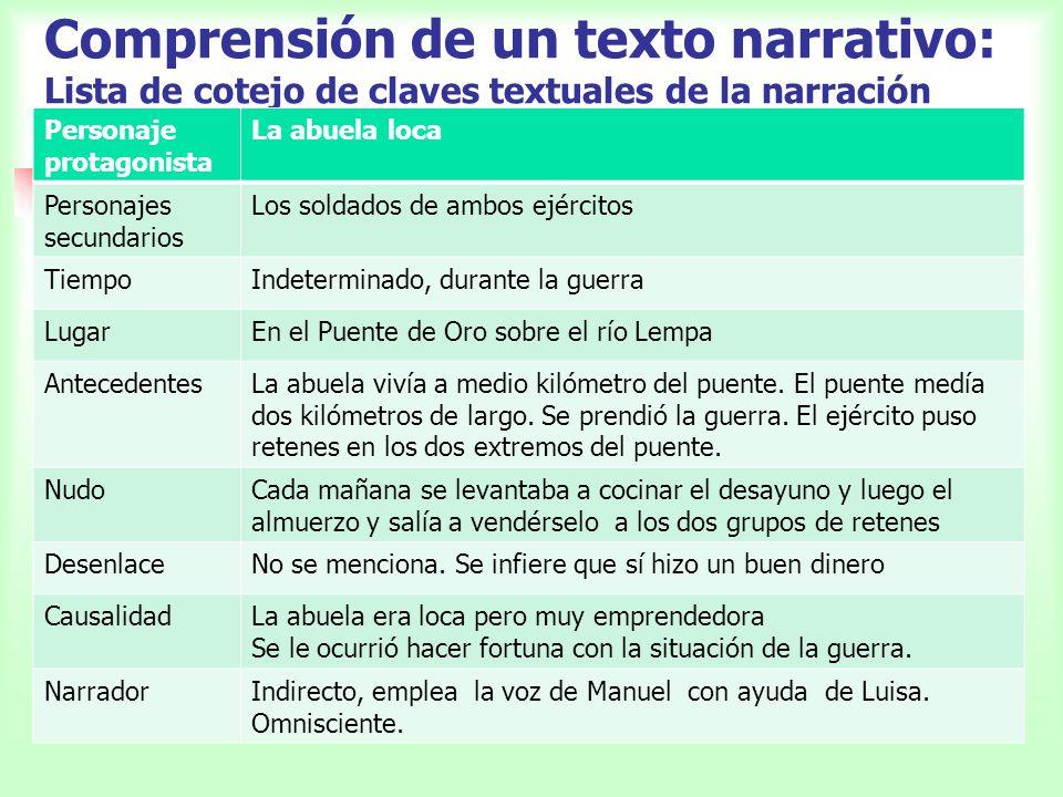 Comprensión de un texto narrativo: Lista de cotejo de claves textuales de la narración