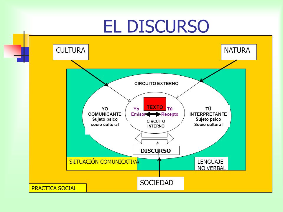 Sujeto psico socio cultural