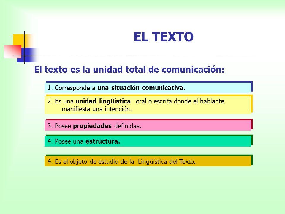 EL TEXTO El texto es la unidad total de comunicación:
