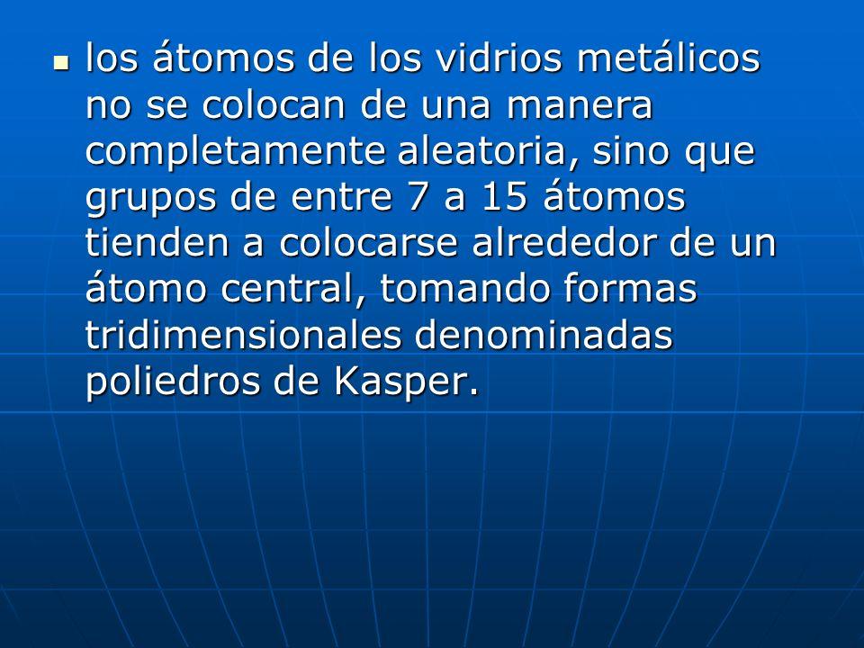 los átomos de los vidrios metálicos no se colocan de una manera completamente aleatoria, sino que grupos de entre 7 a 15 átomos tienden a colocarse alrededor de un átomo central, tomando formas tridimensionales denominadas poliedros de Kasper.