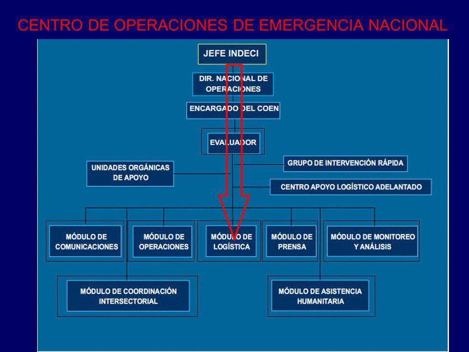 CENTRO DE OPERACIONES DE EMERGENCIA NACIONAL
