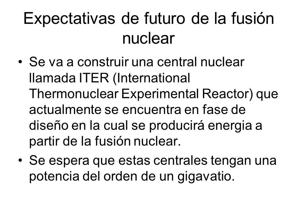 Expectativas de futuro de la fusión nuclear