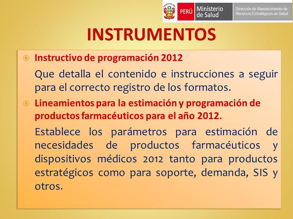 INSTRUMENTOS Instructivo de programación 2012. Que detalla el contenido e instrucciones a seguir para el correcto registro de los formatos.