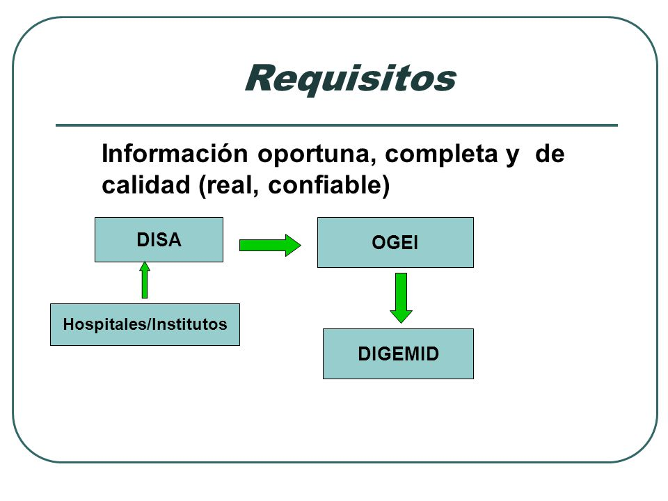 Hospitales/Institutos