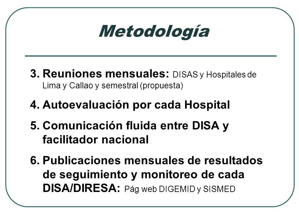 Metodología Reuniones mensuales: DISAS y Hospitales de Lima y Callao y semestral (propuesta) Autoevaluación por cada Hospital.