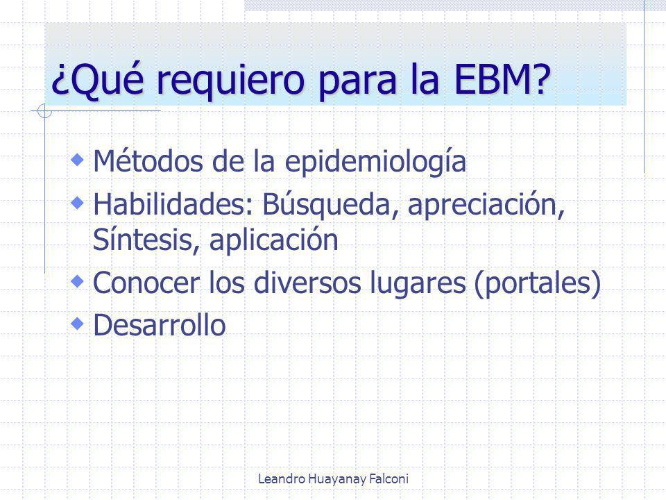 ¿Qué requiero para la EBM
