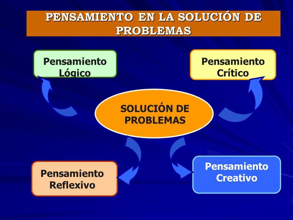 PENSAMIENTO EN LA SOLUCIÓN DE PROBLEMAS