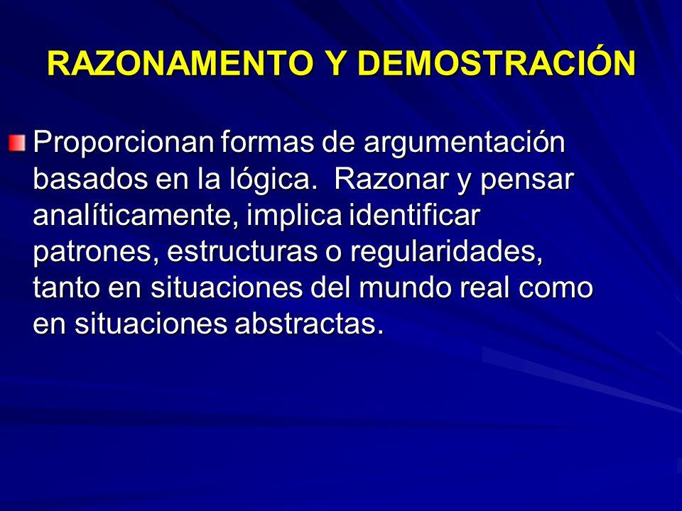 RAZONAMENTO Y DEMOSTRACIÓN