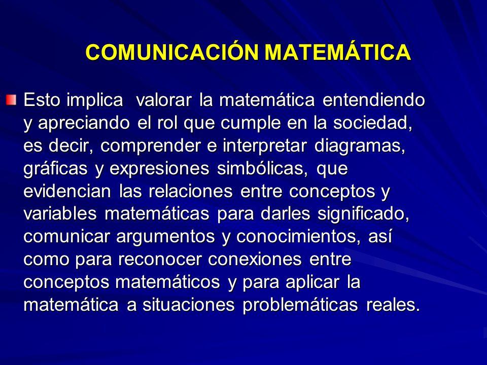 COMUNICACIÓN MATEMÁTICA