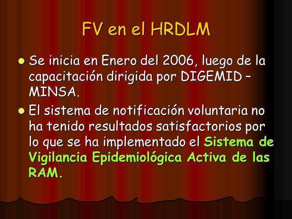 FV en el HRDLM Se inicia en Enero del 2006, luego de la capacitación dirigida por DIGEMID – MINSA.