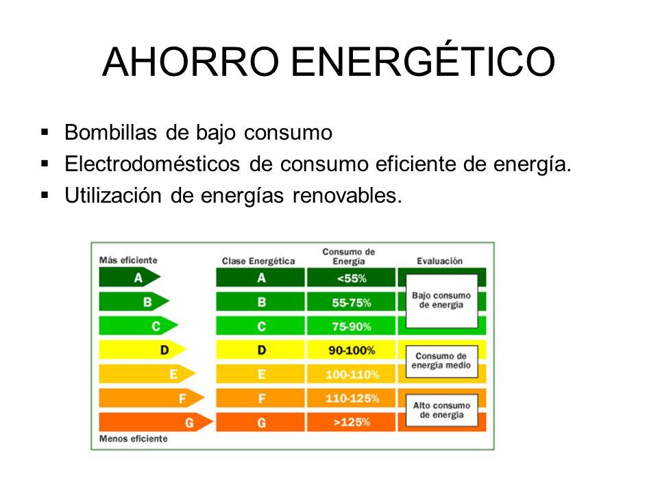 AHORRO ENERGÉTICO Bombillas de bajo consumo