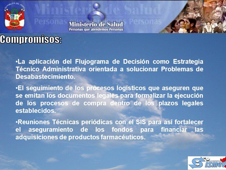 Compromisos: La aplicación del Flujograma de Decisión como Estrategia Técnico Administrativa orientada a solucionar Problemas de Desabastecimiento.