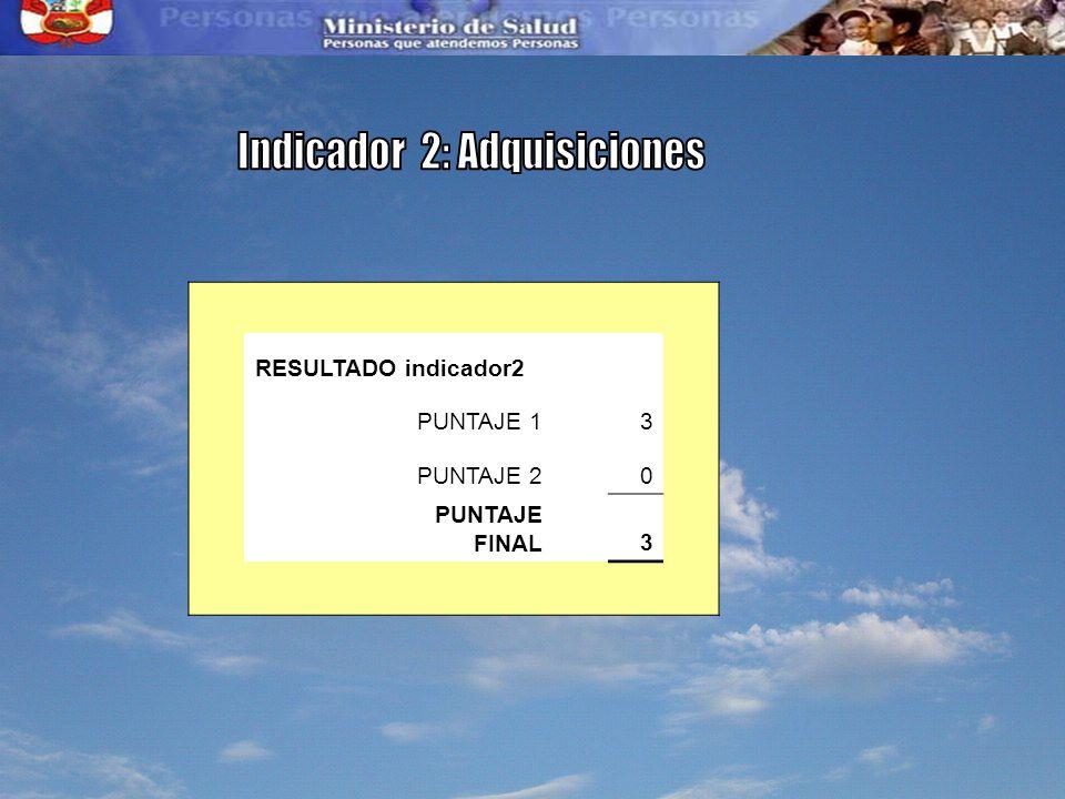 Indicador 2: Adquisiciones