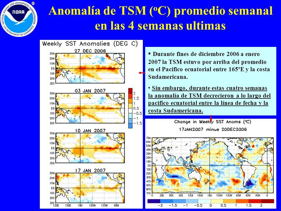 Anomalía de TSM (oC) promedio semanal en las 4 semanas ultimas