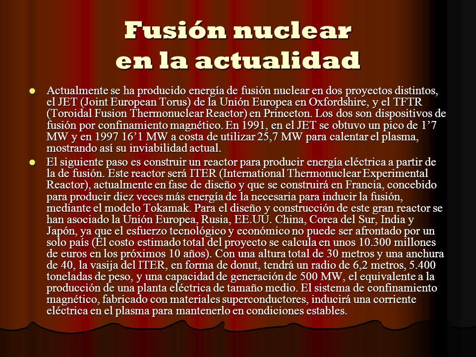 Fusión nuclear en la actualidad