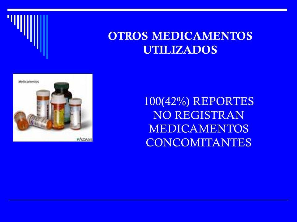 OTROS MEDICAMENTOS UTILIZADOS