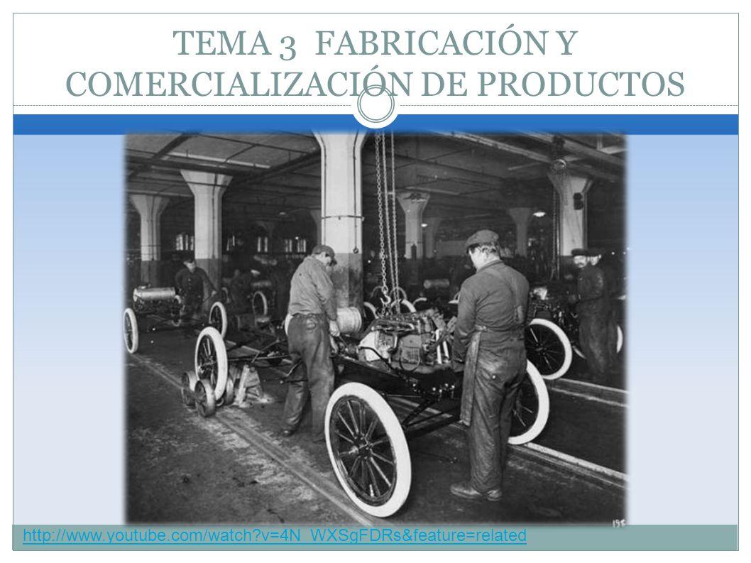 TEMA 3 FABRICACIÓN Y COMERCIALIZACIÓN DE PRODUCTOS