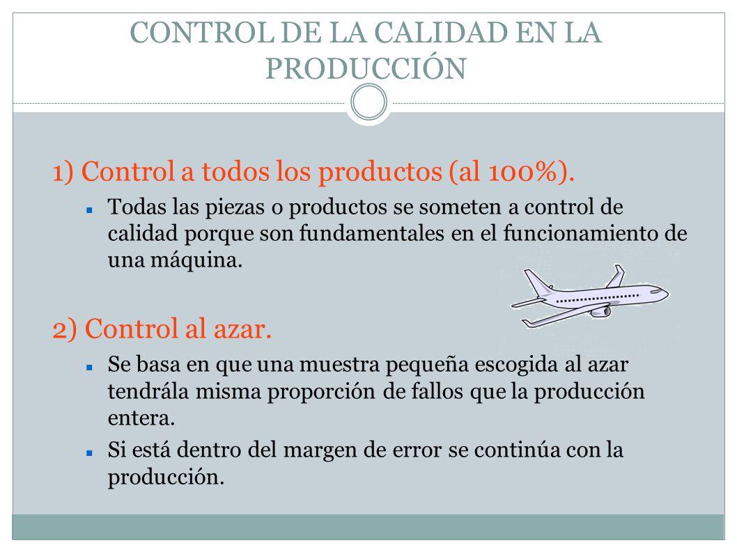 CONTROL DE LA CALIDAD EN LA PRODUCCIÓN