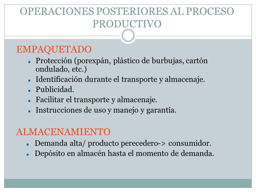 OPERACIONES POSTERIORES AL PROCESO PRODUCTIVO