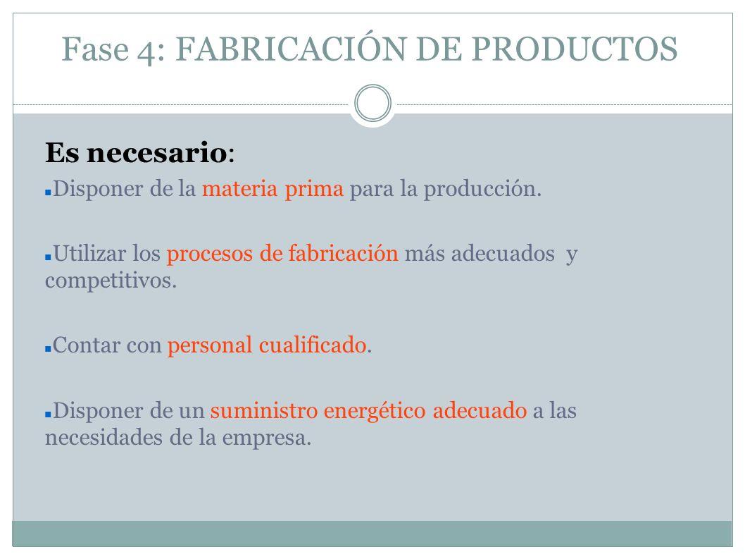 Fase 4: FABRICACIÓN DE PRODUCTOS