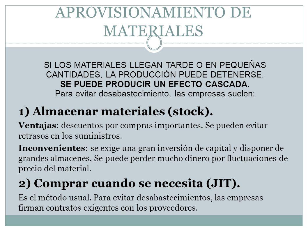 APROVISIONAMIENTO DE MATERIALES