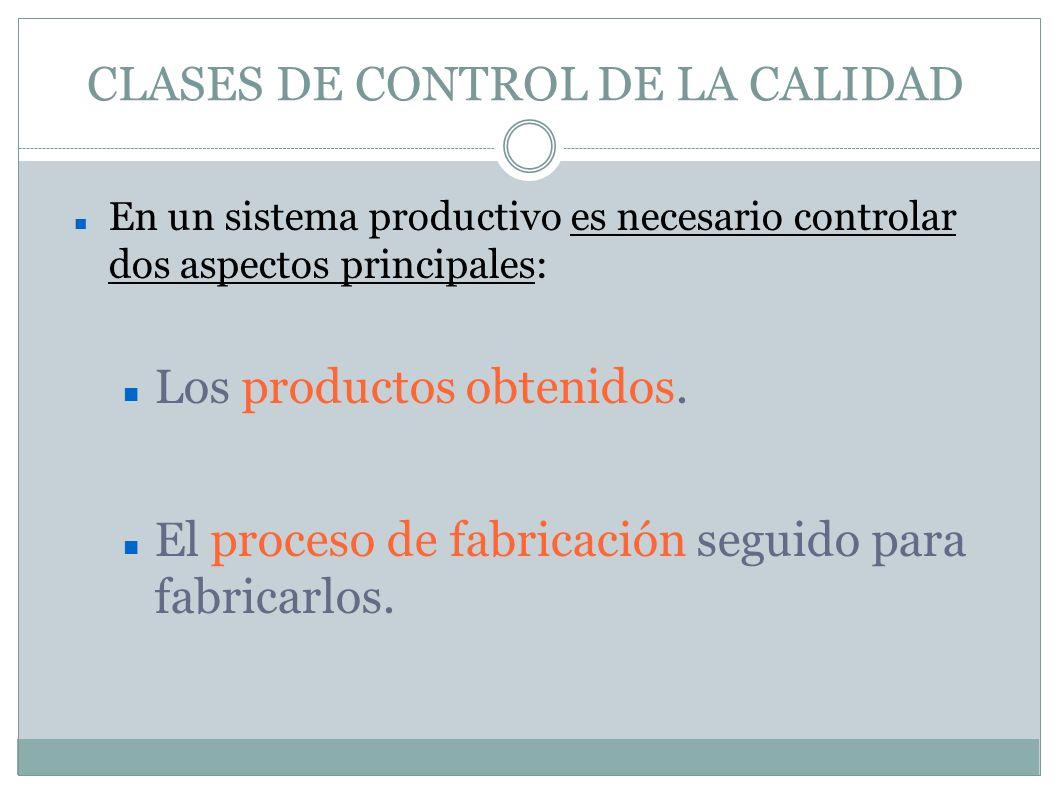 CLASES DE CONTROL DE LA CALIDAD