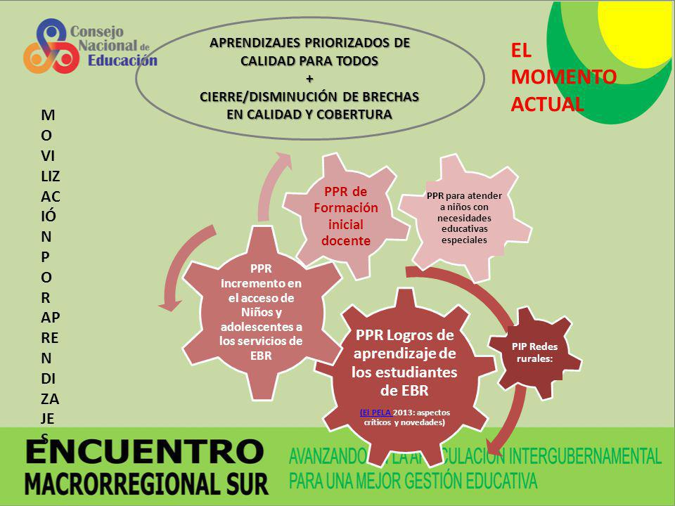 EL MOMENTO ACTUAL PPR Logros de aprendizaje de los estudiantes de EBR