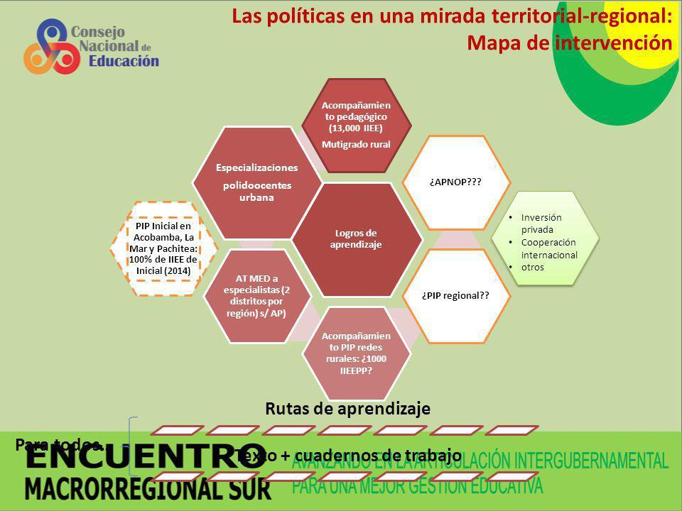 Las políticas en una mirada territorial-regional: Mapa de intervención