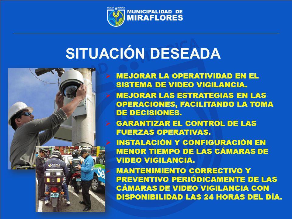 SITUACIÓN DESEADA MEJORAR LA OPERATIVIDAD EN EL SISTEMA DE VIDEO VIGILANCIA.
