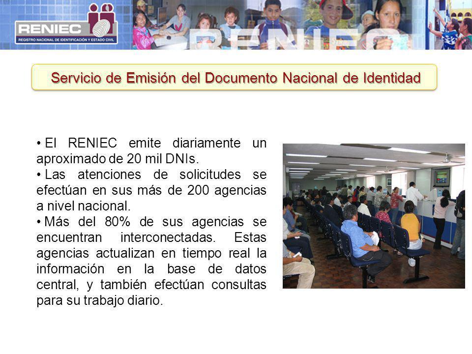 Servicio de Emisión del Documento Nacional de Identidad