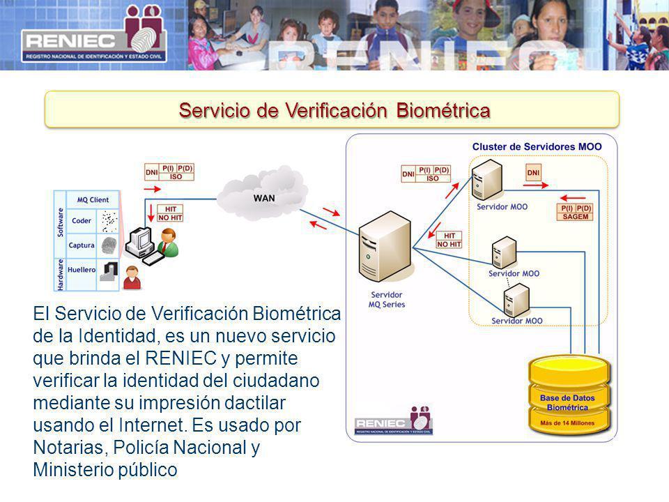 Servicio de Verificación Biométrica