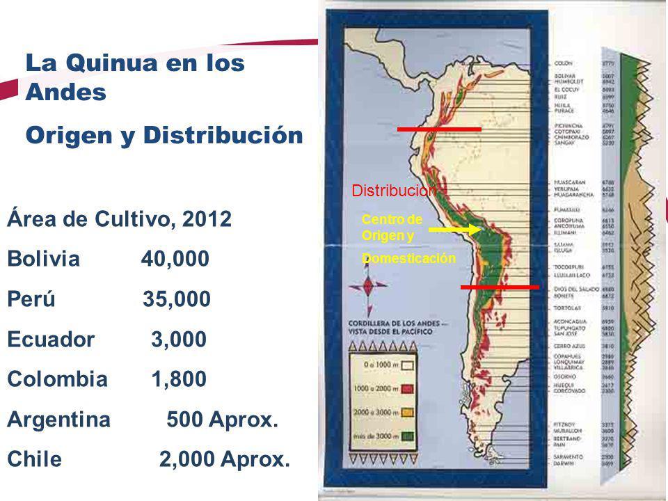 La Quinua en los Andes Origen y Distribución Área de Cultivo, 2012