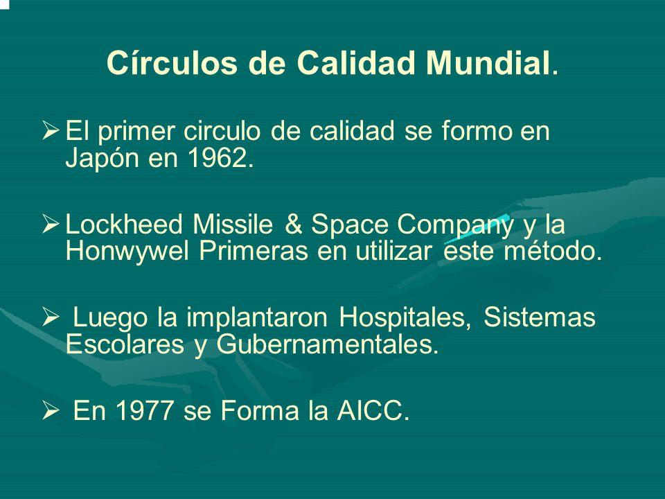 Círculos de Calidad Mundial.