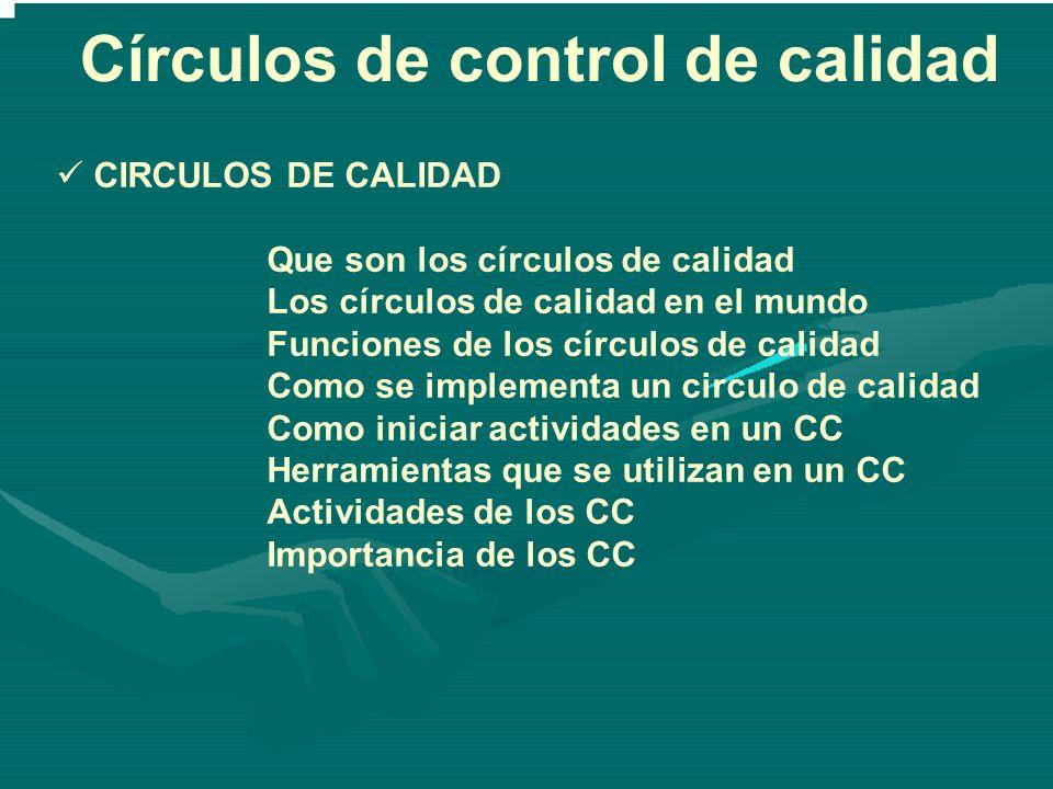 Círculos de control de calidad