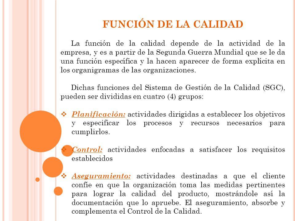 FUNCIÓN DE LA CALIDAD
