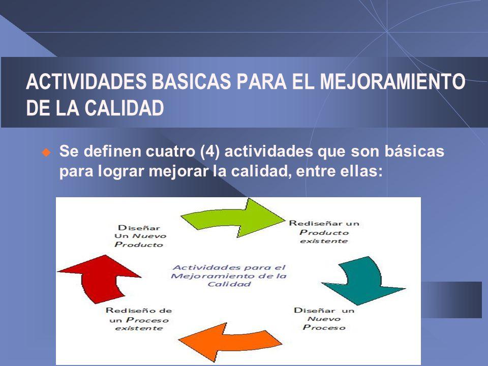 ACTIVIDADES BASICAS PARA EL MEJORAMIENTO DE LA CALIDAD