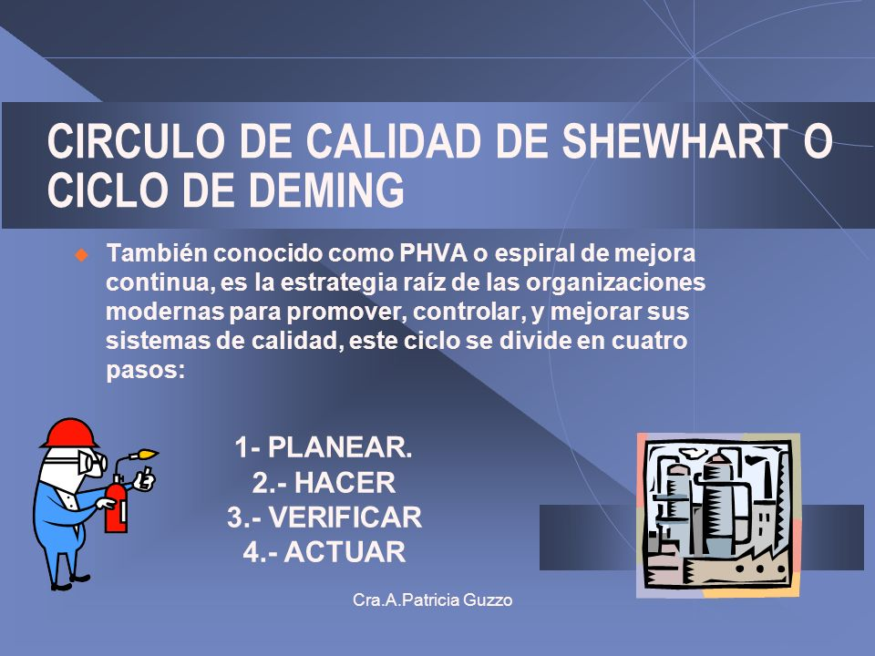 CIRCULO DE CALIDAD DE SHEWHART O CICLO DE DEMING
