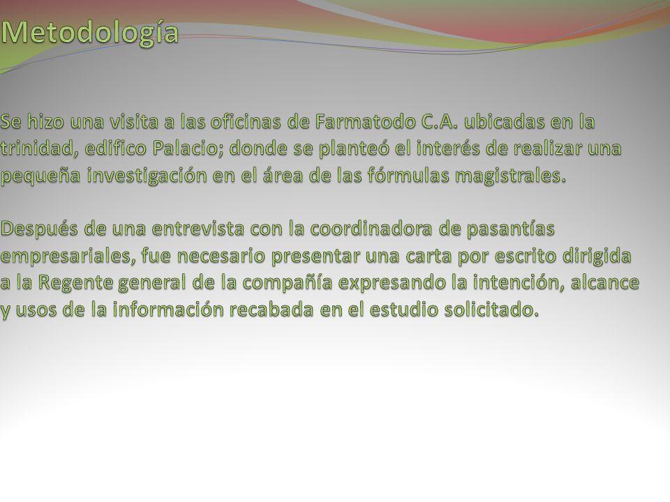 Metodología Se hizo una visita a las oficinas de Farmatodo C. A